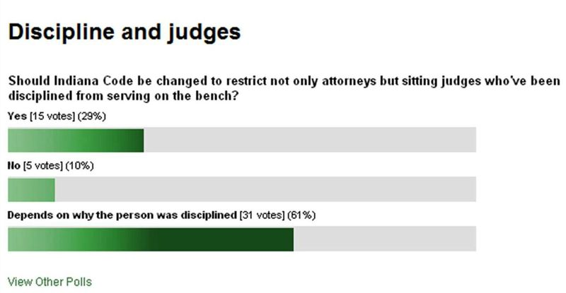 Judge discipline poll Indiana Lawyer